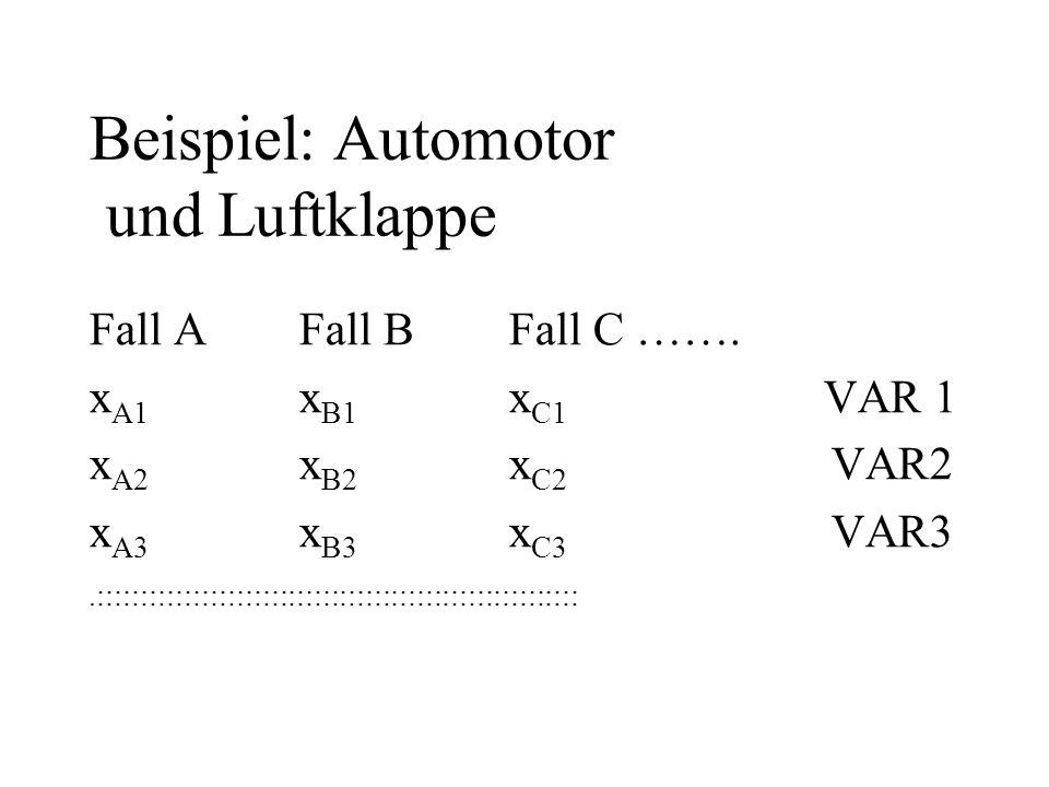 Beispiel: Automotor und Luftklappe Fall A Fall B Fall C …….