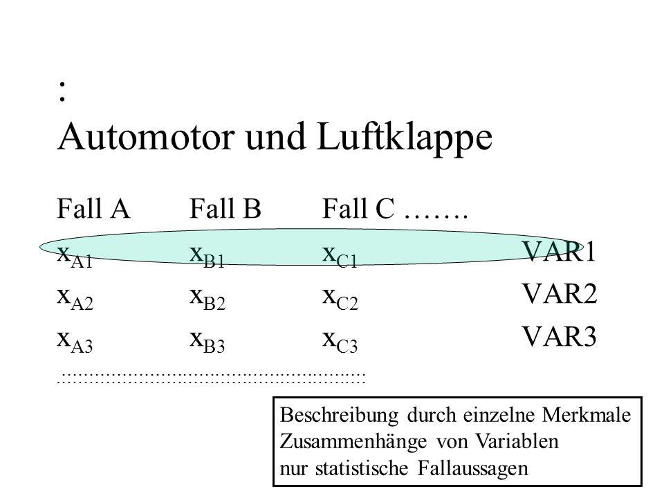 : Automotor und Luftklappe Fall A Fall B Fall C …….