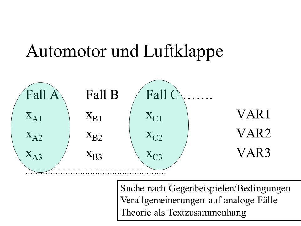 Automotor und Luftklappe Fall A Fall B Fall C …….
