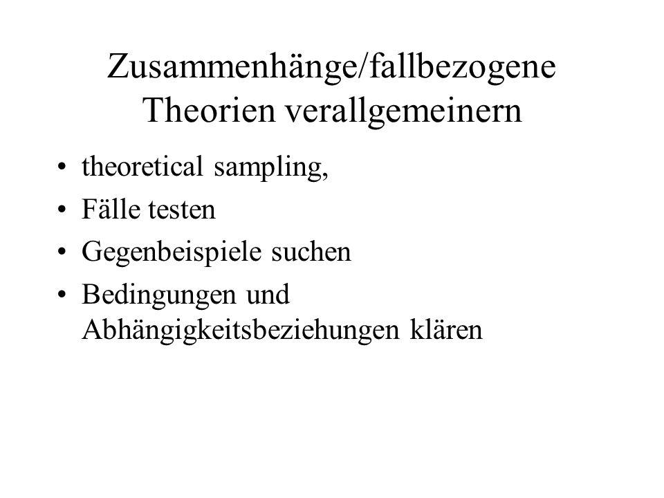 Zusammenhänge/fallbezogene Theorien verallgemeinern theoretical sampling, Fälle testen Gegenbeispiele suchen Bedingungen und Abhängigkeitsbeziehungen klären