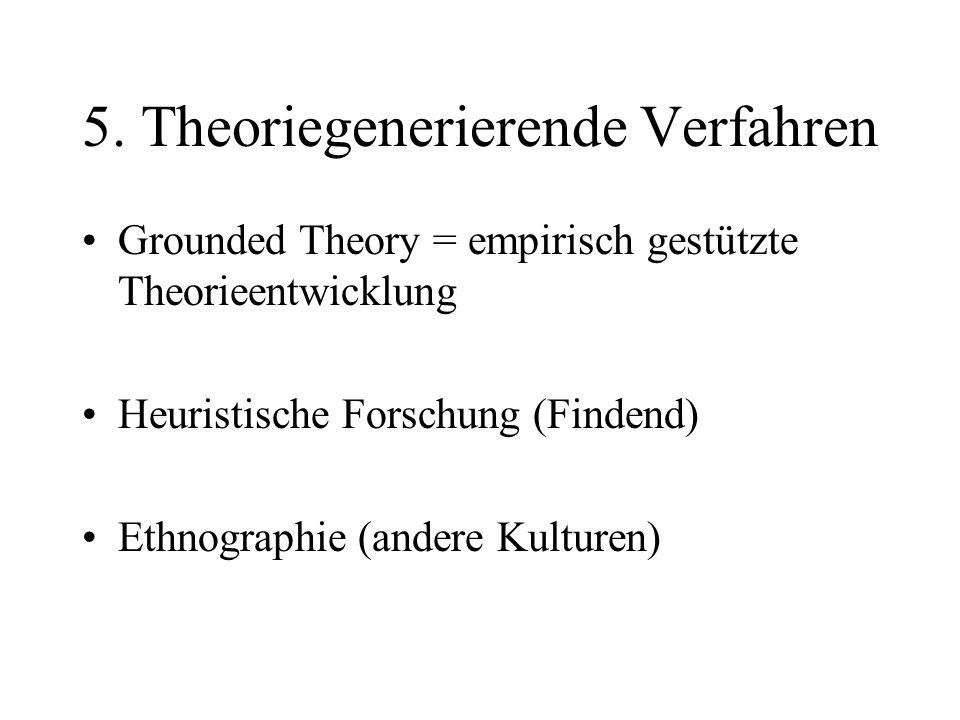 5. Theoriegenerierende Verfahren Grounded Theory = empirisch gestützte Theorieentwicklung Heuristische Forschung (Findend) Ethnographie (andere Kultur