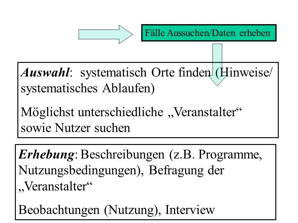Fälle Aussuchen/Daten erheben Auswahl: systematisch Orte finden (Hinweise/ systematisches Ablaufen) Möglichst unterschiedliche Veranstalter sowie Nutzer suchen Erhebung: Beschreibungen (z.B.