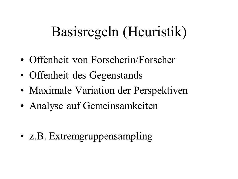 Basisregeln (Heuristik) Offenheit von Forscherin/Forscher Offenheit des Gegenstands Maximale Variation der Perspektiven Analyse auf Gemeinsamkeiten z.B.
