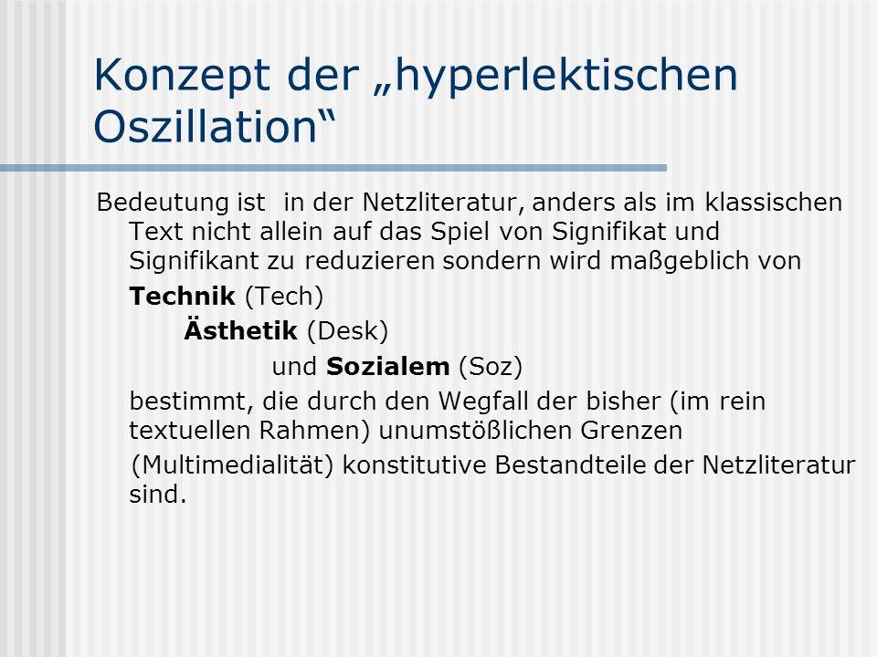 Konzept der hyperlektischen Oszillation Bedeutung ist in der Netzliteratur, anders als im klassischen Text nicht allein auf das Spiel von Signifikat und Signifikant zu reduzieren sondern wird maßgeblich von Technik (Tech) Ästhetik (Desk) und Sozialem (Soz) bestimmt, die durch den Wegfall der bisher (im rein textuellen Rahmen) unumstößlichen Grenzen (Multimedialität) konstitutive Bestandteile der Netzliteratur sind.