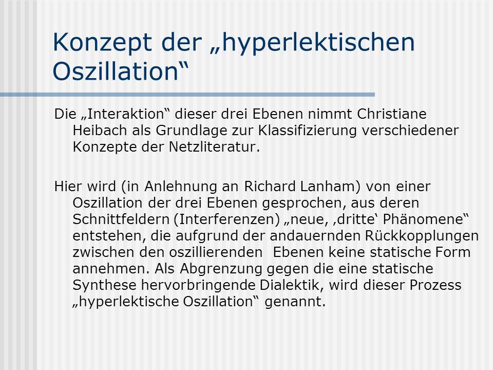 Konzept der hyperlektischen Oszillation Die Interaktion dieser drei Ebenen nimmt Christiane Heibach als Grundlage zur Klassifizierung verschiedener Konzepte der Netzliteratur.