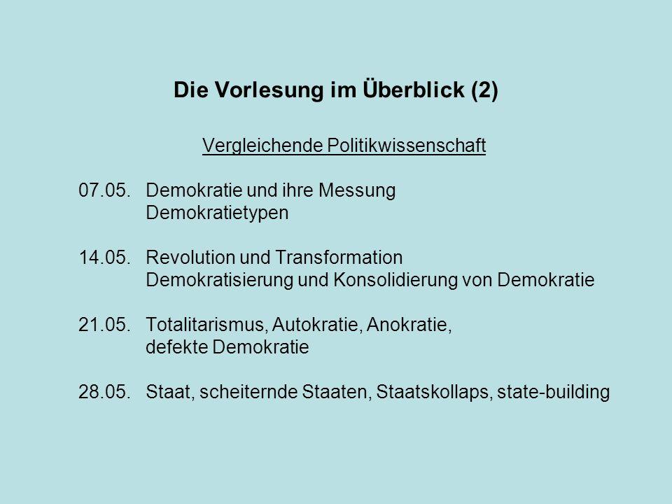 Die Vorlesung im Überblick (2) Vergleichende Politikwissenschaft 07.05.Demokratie und ihre Messung Demokratietypen 14.05.Revolution und Transformation