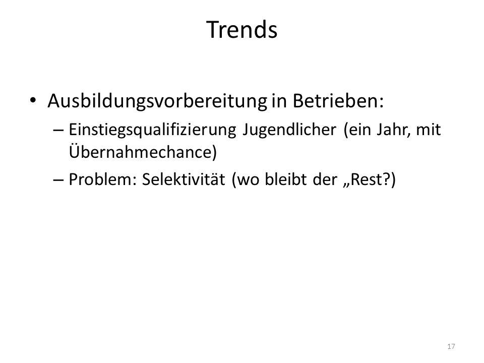 17 Trends Ausbildungsvorbereitung in Betrieben: – Einstiegsqualifizierung Jugendlicher (ein Jahr, mit Übernahmechance) – Problem: Selektivität (wo ble