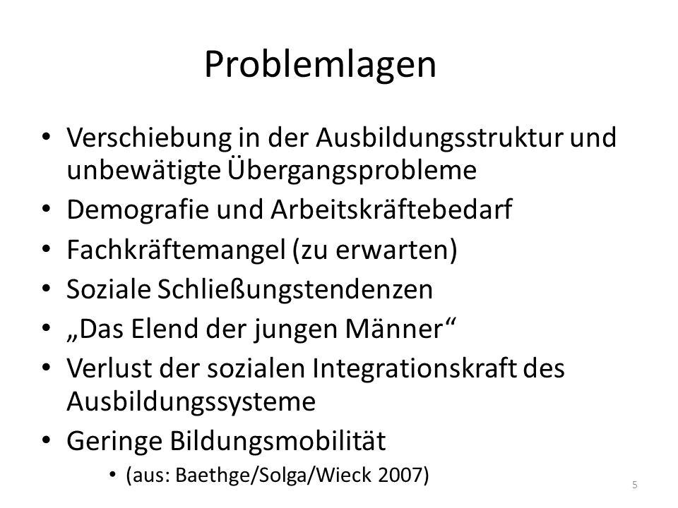 5 Problemlagen Verschiebung in der Ausbildungsstruktur und unbewätigte Übergangsprobleme Demografie und Arbeitskräftebedarf Fachkräftemangel (zu erwar