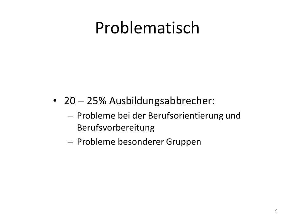 20 Ein Modell: Modularisierung: Ausbildung nach dem Baukastenprinzip Kritische Fragen: – Abgeschlossene Berufs-Ausbildung.