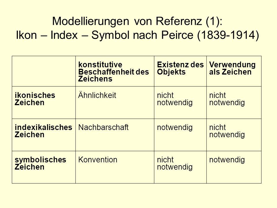 konstitutive Beschaffenheit des Zeichens Existenz des Objekts Verwendung als Zeichen ikonisches Zeichen Ähnlichkeitnicht notwendig indexikalisches Zei
