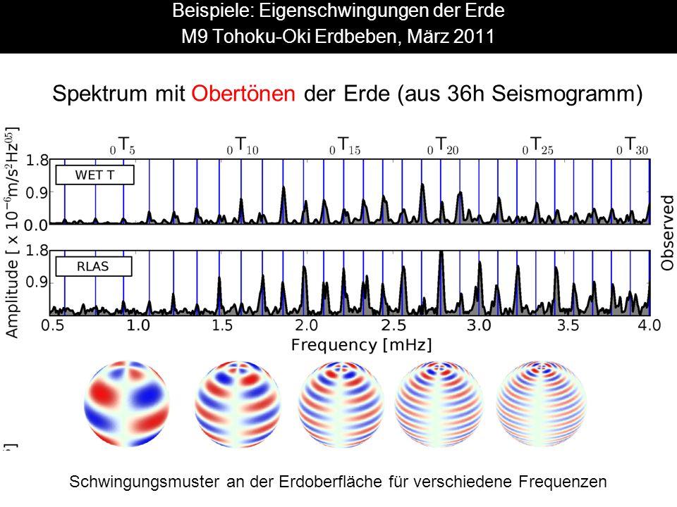 Spektrum mit Obertönen der Erde (aus 36h Seismogramm) Schwingungsmuster an der Erdoberfläche für verschiedene Frequenzen