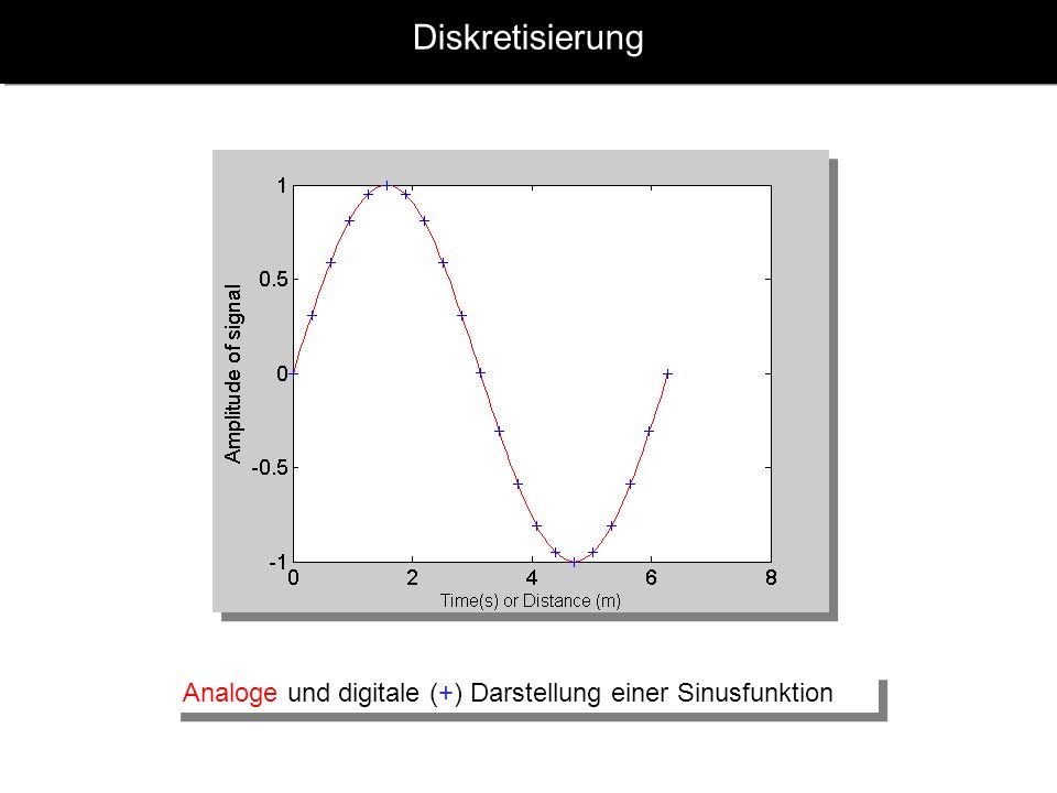Diskretisierung Analoge und digitale (+) Darstellung einer Sinusfunktion