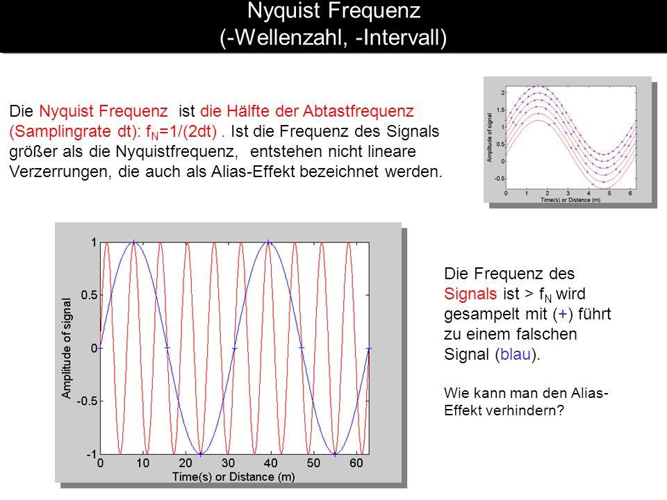 Nyquist Frequenz (-Wellenzahl, -Intervall) Die Nyquist Frequenz ist die Hälfte der Abtastfrequenz (Samplingrate dt): f N =1/(2dt). Ist die Frequenz de