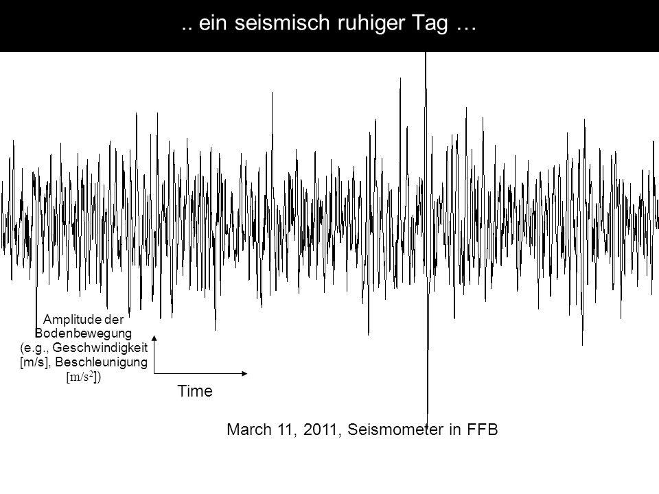 March 11, 2011, Seismometer in FFB Time Amplitude der Bodenbewegung (e.g., Geschwindigkeit [m/s], Beschleunigung [m/s 2 ]) noise.. ein seismisch ruhig
