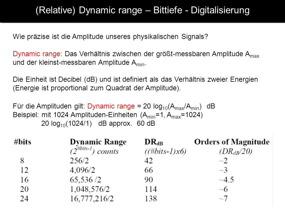 (Relative) Dynamic range – Bittiefe - Digitalisierung Wie präzise ist die Amplitude unseres physikalischen Signals? Dynamic range: Das Verhältnis zwis