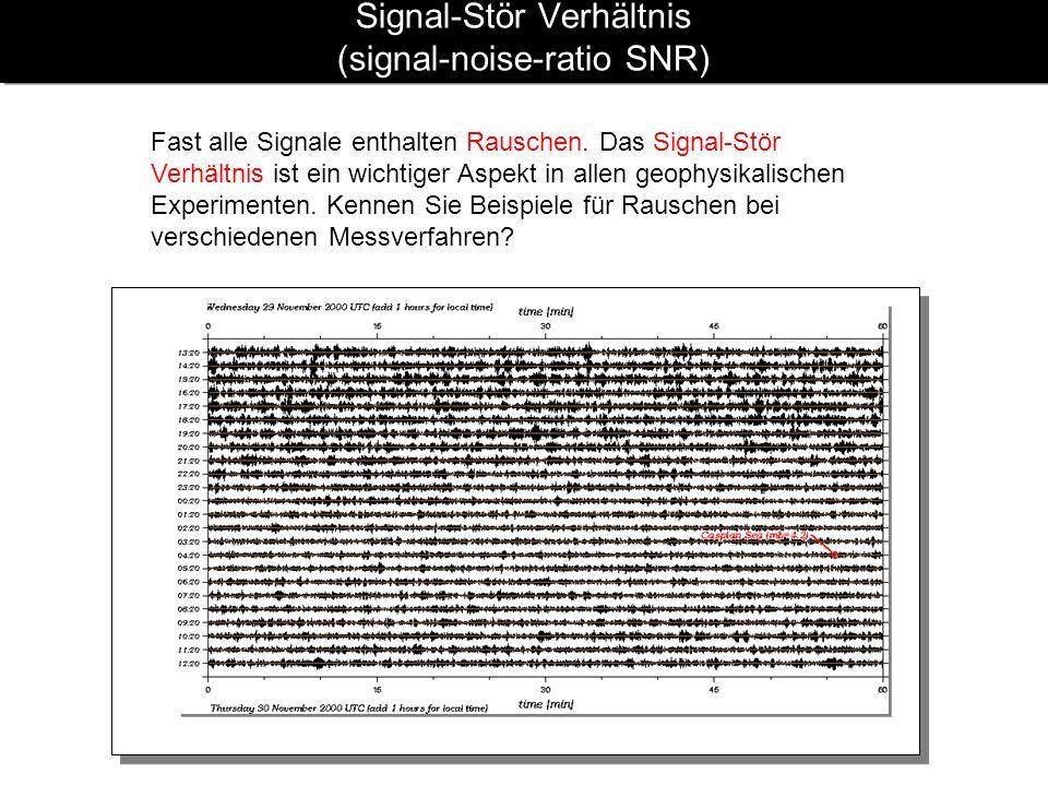 Signal-Stör Verhältnis (signal-noise-ratio SNR) Fast alle Signale enthalten Rauschen. Das Signal-Stör Verhältnis ist ein wichtiger Aspekt in allen geo