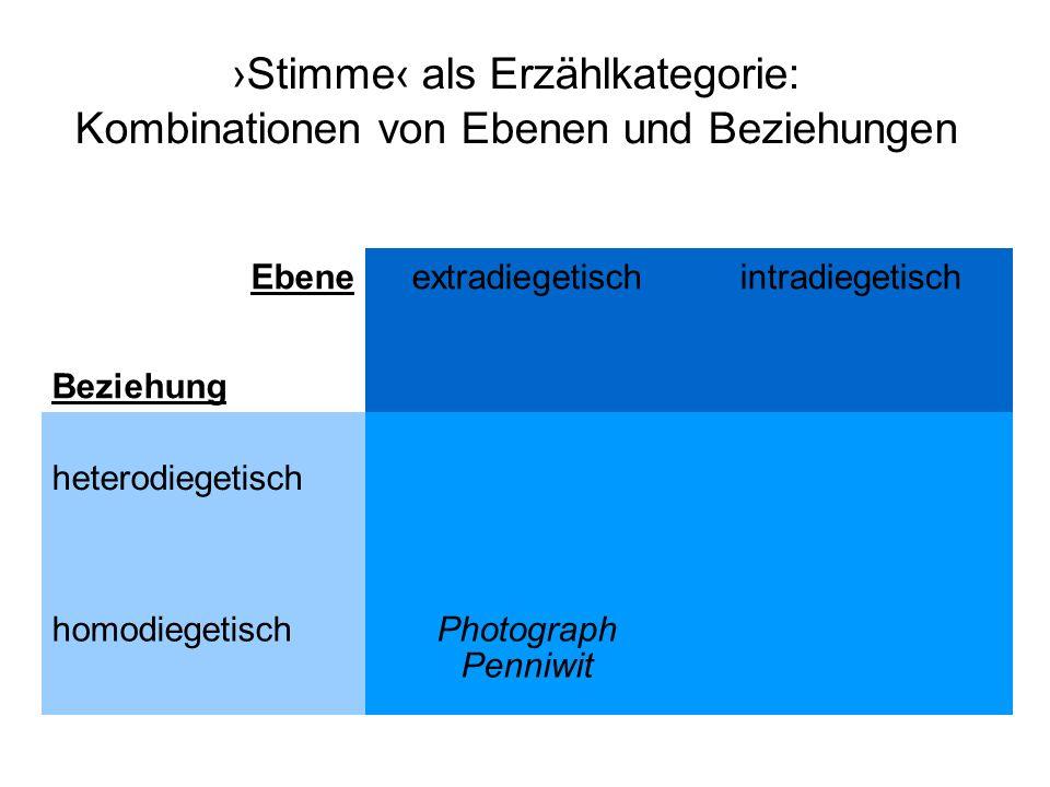 Stimme als Erzählkategorie: Kombinationen von Ebenen und Beziehungen Ebene Beziehung extradiegetischintradiegetisch heterodiegetisch homodiegetischPhotograph Penniwit