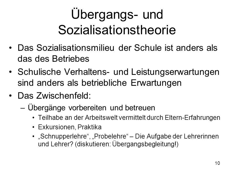 10 Übergangs- und Sozialisationstheorie Das Sozialisationsmilieu der Schule ist anders als das des Betriebes Schulische Verhaltens- und Leistungserwar