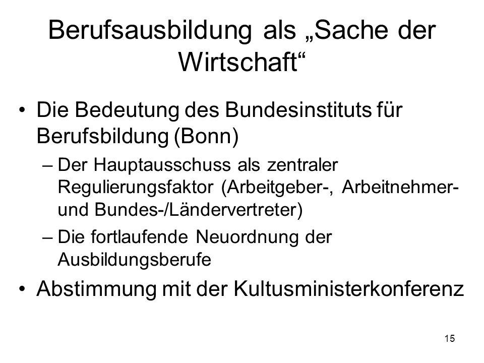 15 Berufsausbildung als Sache der Wirtschaft Die Bedeutung des Bundesinstituts für Berufsbildung (Bonn) –Der Hauptausschuss als zentraler Regulierungs