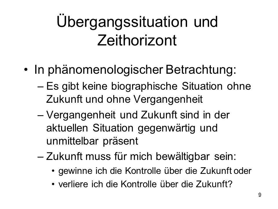 9 Übergangssituation und Zeithorizont In phänomenologischer Betrachtung: –Es gibt keine biographische Situation ohne Zukunft und ohne Vergangenheit –V