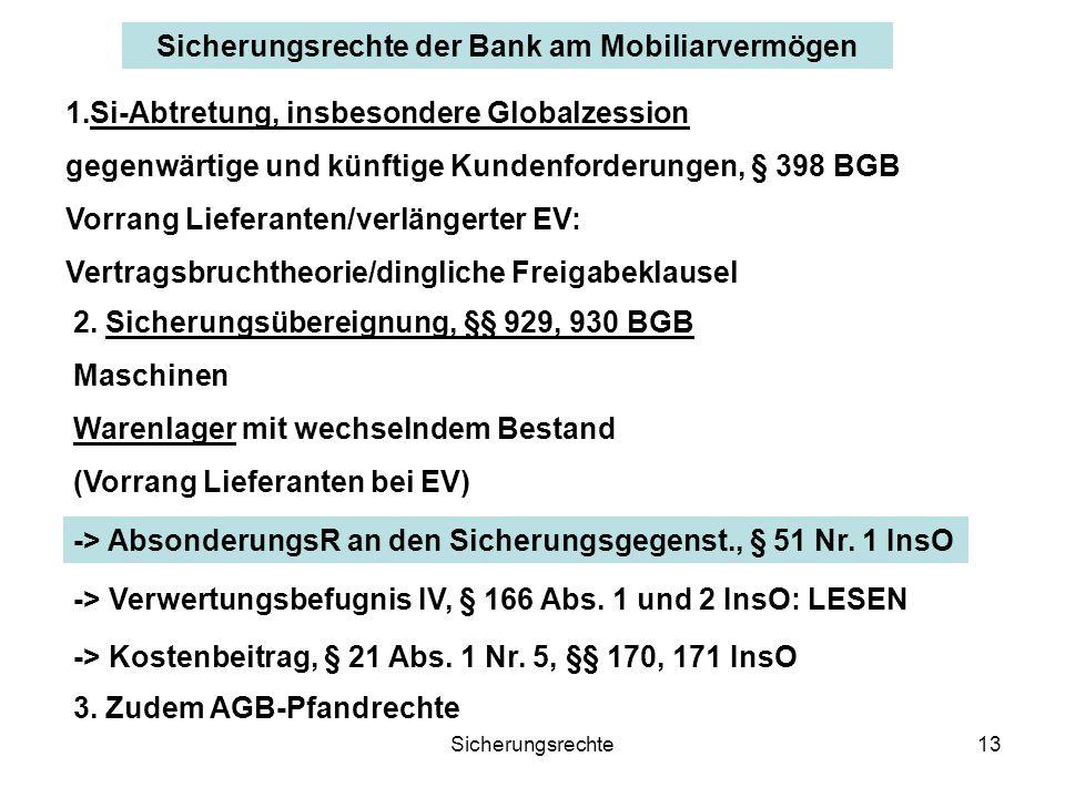 Sicherungsrechte13 Sicherungsrechte der Bank am Mobiliarvermögen -> AbsonderungsR an den Sicherungsgegenst., § 51 Nr. 1 InsO 2. Sicherungsübereignung,