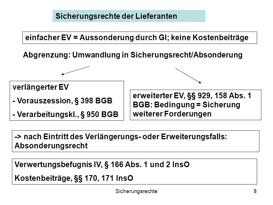 Sicherungsrechte8 verlängerter EV - Vorauszession, § 398 BGB - Verarbeitungskl., § 950 BGB erweiterter EV, §§ 929, 158 Abs. 1 BGB: Bedingung = Sicheru