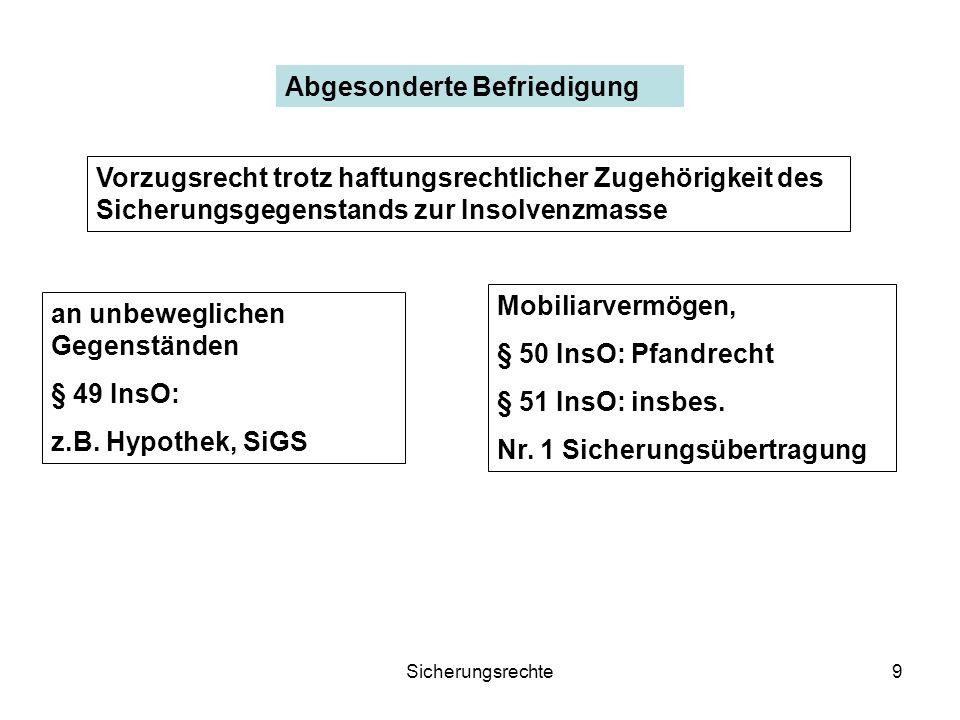 Sicherungsrechte10 Verwertungsbefugnis § 165 InsO: Immobiliarvermögen /Haftungsverbund SiN: ZV IV: ZV, Verkauf lastenfrei mit Zustimmung SiN § 166 InsO: Mobiliarvermögen: LESEN.