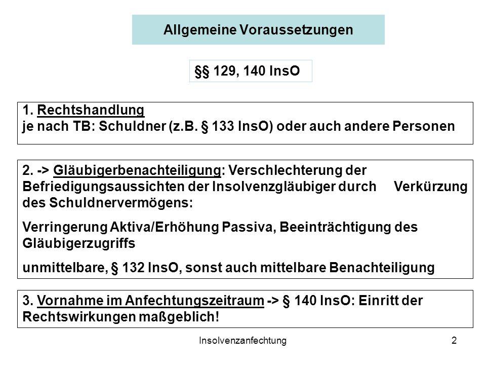 Insolvenzanfechtung2 Allgemeine Voraussetzungen 1. Rechtshandlung je nach TB: Schuldner (z.B. § 133 InsO) oder auch andere Personen §§ 129, 140 InsO 3