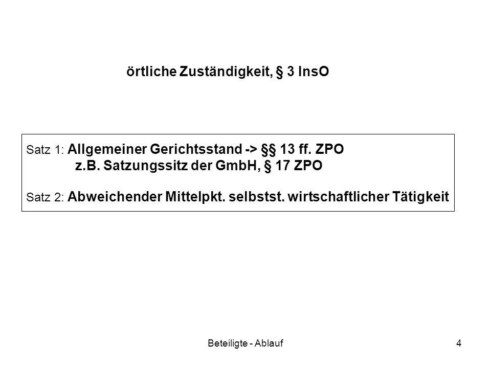 Beteiligte - Ablauf4 örtliche Zuständigkeit, § 3 InsO Satz 1: Allgemeiner Gerichtsstand -> §§ 13 ff. ZPO z.B. Satzungssitz der GmbH, § 17 ZPO Satz 2: