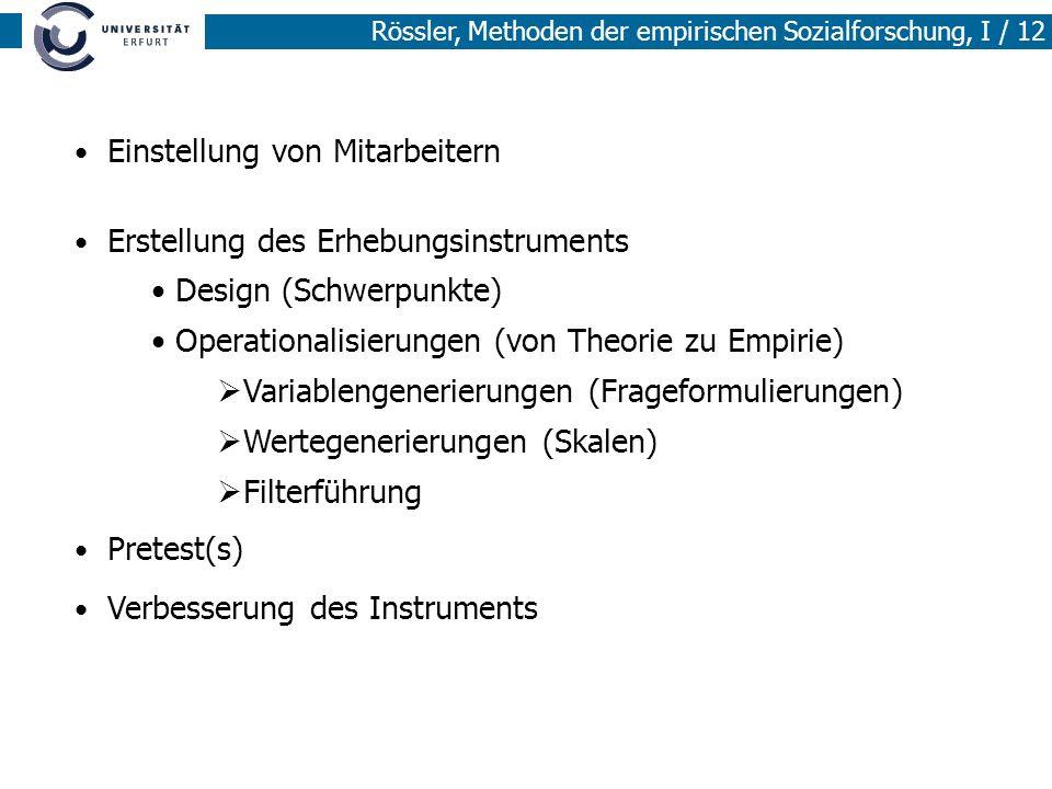 Rössler, Methoden der empirischen Sozialforschung, I / 12 Einstellung von Mitarbeitern Erstellung des Erhebungsinstruments Design (Schwerpunkte) Opera