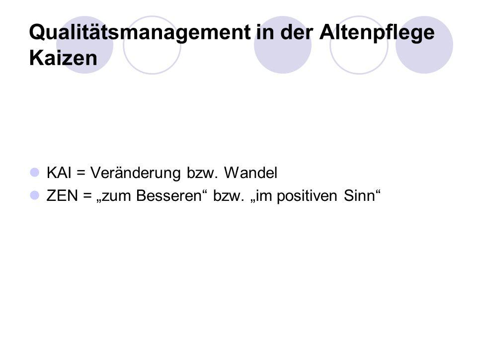 Qualitätsmanagement in der Altenpflege Kaizen KAI = Veränderung bzw. Wandel ZEN = zum Besseren bzw. im positiven Sinn
