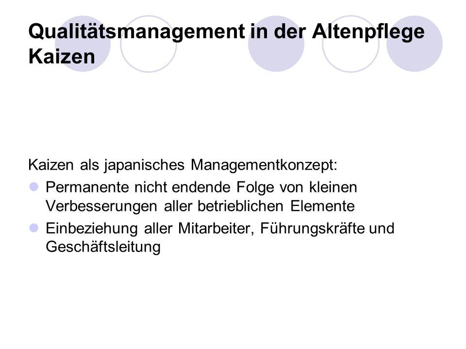 Qualitätsmanagement in der Altenpflege Kaizen Kaizen als japanisches Managementkonzept: Permanente nicht endende Folge von kleinen Verbesserungen aller betrieblichen Elemente Einbeziehung aller Mitarbeiter, Führungskräfte und Geschäftsleitung