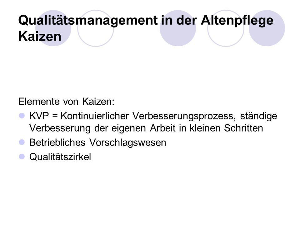 Qualitätsmanagement in der Altenpflege Kaizen Elemente von Kaizen: KVP = Kontinuierlicher Verbesserungsprozess, ständige Verbesserung der eigenen Arbeit in kleinen Schritten Betriebliches Vorschlagswesen Qualitätszirkel