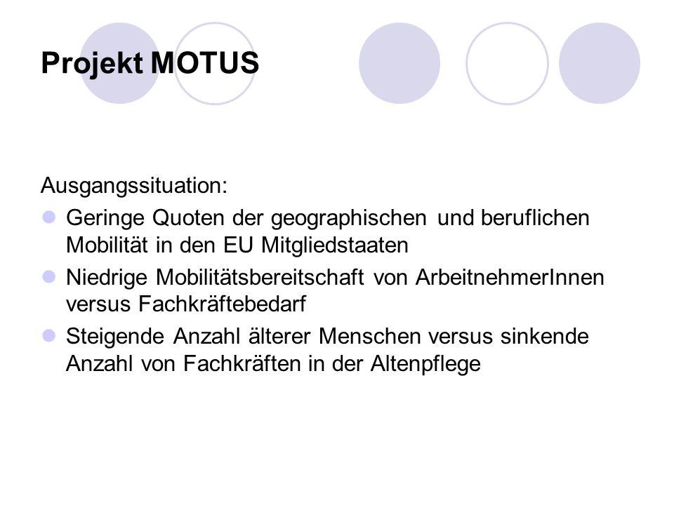 Projekt MOTUS Ausgangssituation: Geringe Quoten der geographischen und beruflichen Mobilität in den EU Mitgliedstaaten Niedrige Mobilitätsbereitschaft