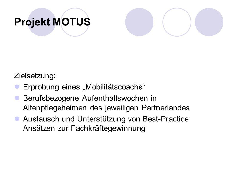 Projekt MOTUS Zielsetzung: Erprobung eines Mobilitätscoachs Berufsbezogene Aufenthaltswochen in Altenpflegeheimen des jeweiligen Partnerlandes Austausch und Unterstützung von Best-Practice Ansätzen zur Fachkräftegewinnung
