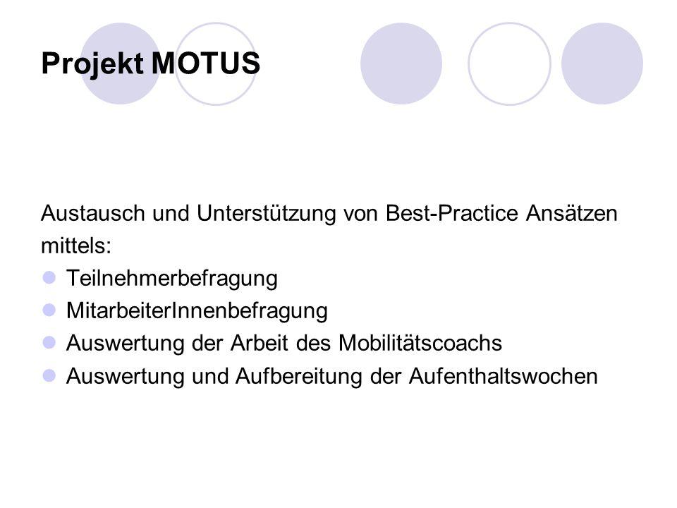 Projekt MOTUS Austausch und Unterstützung von Best-Practice Ansätzen mittels: Teilnehmerbefragung MitarbeiterInnenbefragung Auswertung der Arbeit des Mobilitätscoachs Auswertung und Aufbereitung der Aufenthaltswochen