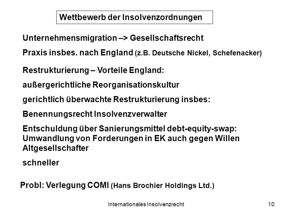 Internationales Insolvenzrecht10 Wettbewerb der Insolvenzordnungen Unternehmensmigration –> Gesellschaftsrecht Praxis insbes. nach England (z.B. Deuts