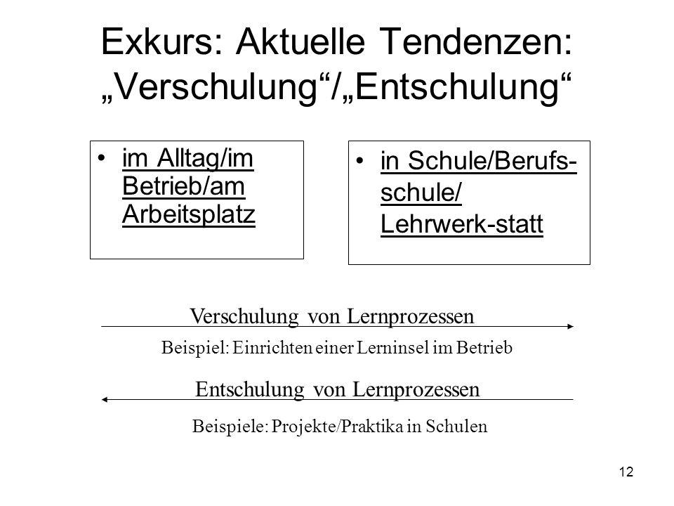 12 Exkurs: Aktuelle Tendenzen: Verschulung/Entschulung im Alltag/im Betrieb/am Arbeitsplatz in Schule/Berufs- schule/ Lehrwerk-statt Verschulung von L