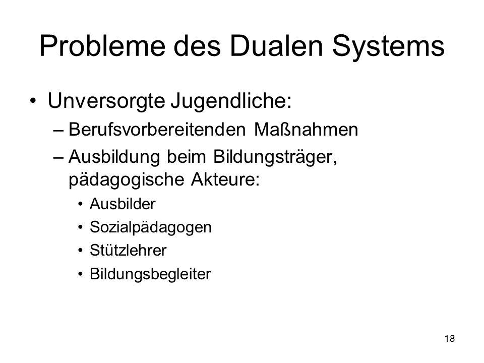 18 Probleme des Dualen Systems Unversorgte Jugendliche: –Berufsvorbereitenden Maßnahmen –Ausbildung beim Bildungsträger, pädagogische Akteure: Ausbild