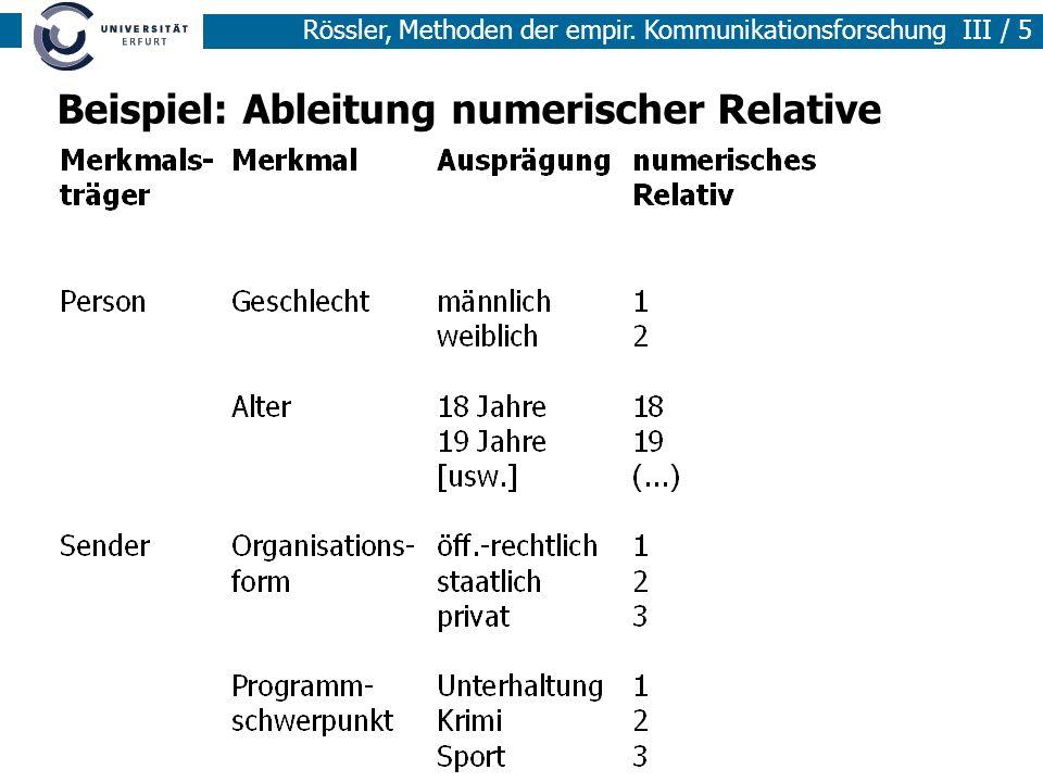 Rössler, Methoden der empir. Kommunikationsforschung III / 5 Beispiel: Ableitung numerischer Relative