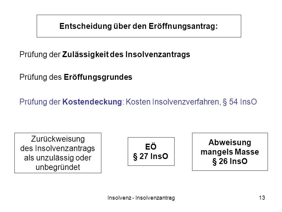 Insolvenz - Insolvenzantrag13 Entscheidung über den Eröffnungsantrag: Prüfung des Eröffungsgrundes Prüfung der Zulässigkeit des Insolvenzantrags Prüfu