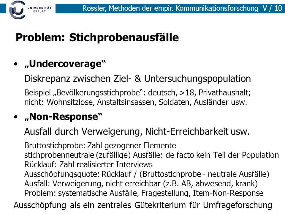 Rössler, Methoden der empir. Kommunikationsforschung V / 10 Problem: Stichprobenausfälle Undercoverage Diskrepanz zwischen Ziel- & Untersuchungspopula