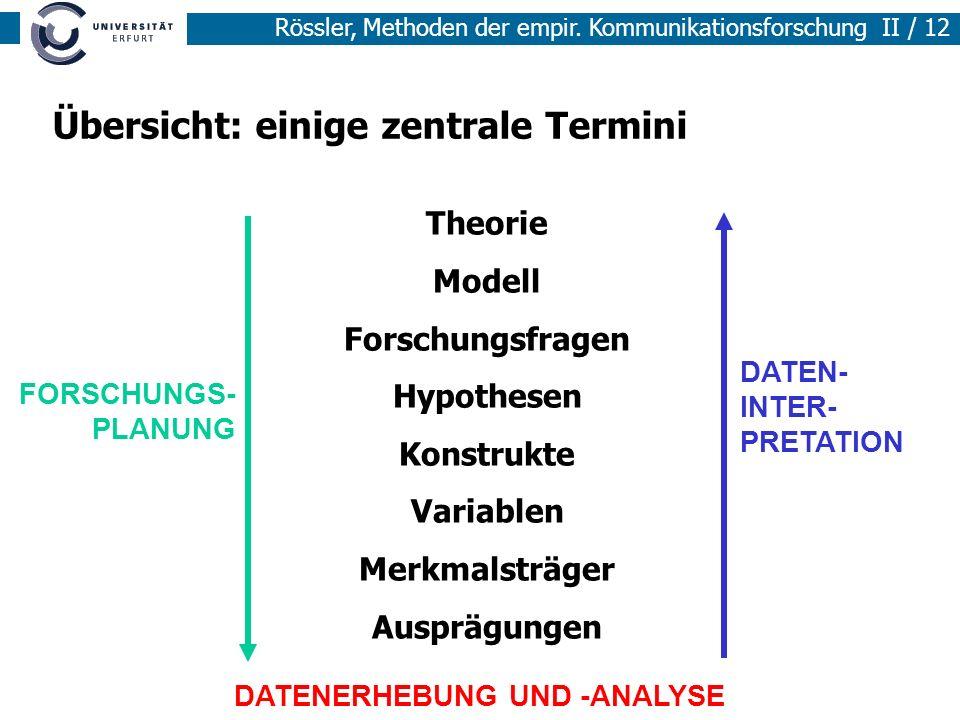 Methoden der empirischen Sozialforschung I / 12 Rössler, Methoden der empir.