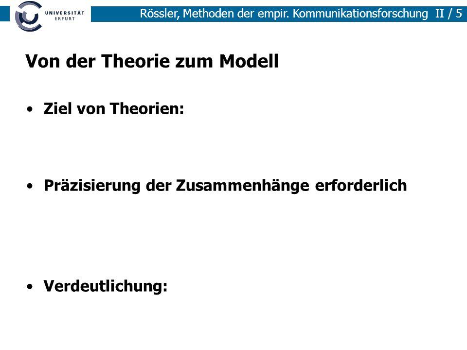 Methoden der empirischen Sozialforschung I / 5 Rössler, Methoden der empir. Kommunikationsforschung II / 5 Von der Theorie zum Modell Ziel von Theorie