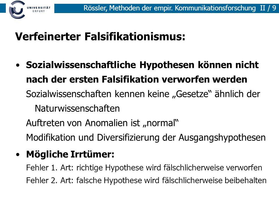 Methoden der empirischen Sozialforschung I / 9 Rössler, Methoden der empir. Kommunikationsforschung II / 9 Verfeinerter Falsifikationismus: Sozialwiss