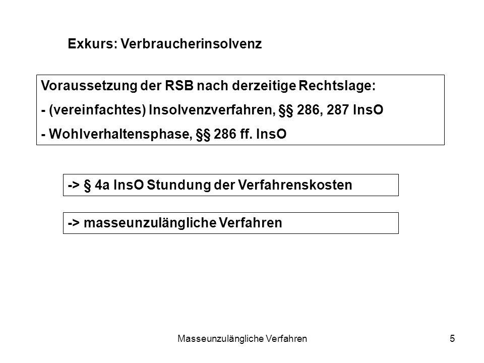 Masseunzulängliche Verfahren5 Exkurs: Verbraucherinsolvenz Voraussetzung der RSB nach derzeitige Rechtslage: - (vereinfachtes) Insolvenzverfahren, §§