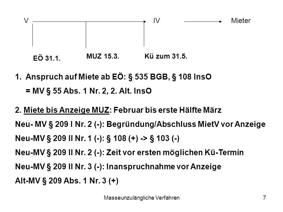 Masseunzulängliche Verfahren7 EÖ 31.1. Kü zum 31.5.MUZ 15.3. 1.Anspruch auf Miete ab EÖ: § 535 BGB, § 108 InsO = MV § 55 Abs. 1 Nr. 2, 2. Alt. InsO 2.