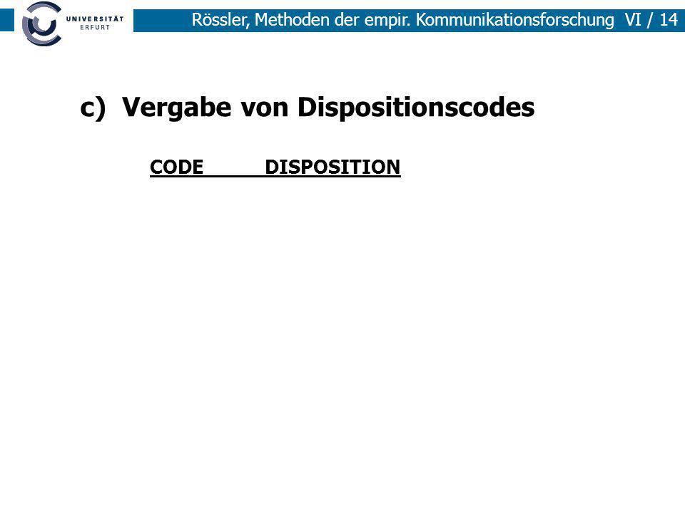 Rössler, Methoden der empir. Kommunikationsforschung VI / 14 c) Vergabe von Dispositionscodes CODE DISPOSITION