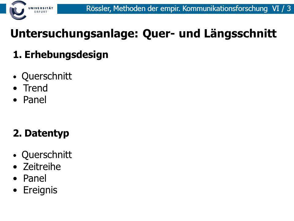 Rössler, Methoden der empir. Kommunikationsforschung VI / 3 Untersuchungsanlage: Quer- und Längsschnitt 2. Datentyp Querschnitt Zeitreihe Panel Ereign