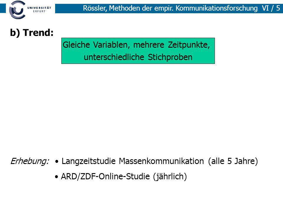 Rössler, Methoden der empir. Kommunikationsforschung VI / 5 b) Trend: Erhebung: Langzeitstudie Massenkommunikation (alle 5 Jahre) ARD/ZDF-Online-Studi